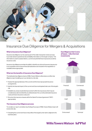 Insurance Due Diligence for Mergers & Acquisitions