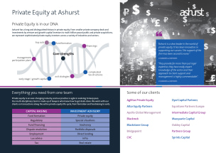 Ashurst Private Equity Practice