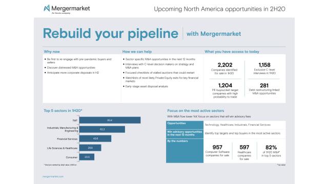 Rebuild your Pipeline